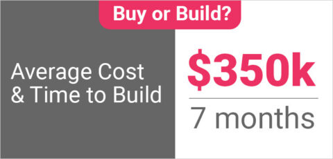 Whitepaper: Embedded Analytics - Buy vs Build
